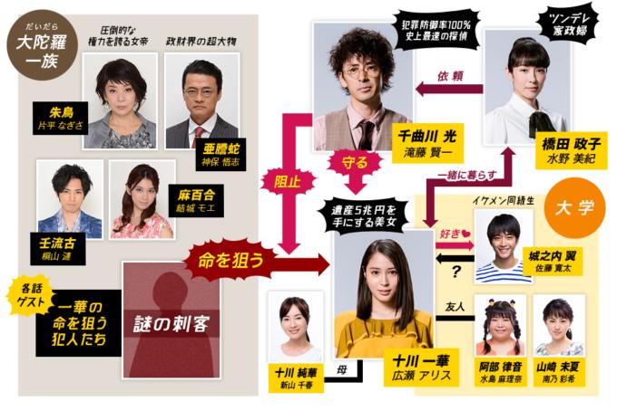 chart_pc